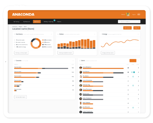 The Learning Management System Built for Retail
